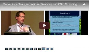 Johan Graafland talking about market incentives and intrinsic motivation