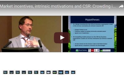 Market Incentives, Intrinsic Motivations and CSR: Crowding in or Crowding out?