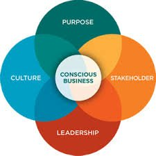 Why I'm Excited about the Conscious Capitalism Certification Program