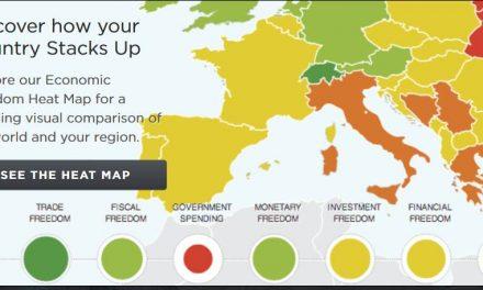 To Promote Human Flourishing, Economic Freedom Must Be Increased