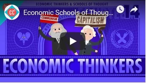 Economische denkers en stromingen