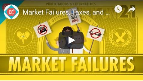 Marktfalen, belastingen en subsidies