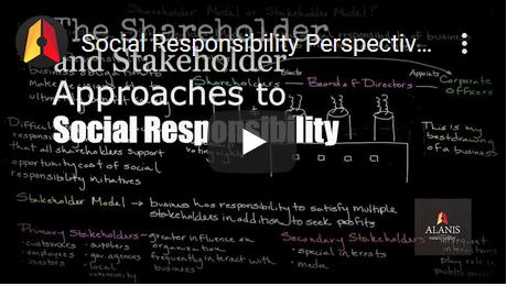 'Stakeholder-' en 'shareholder'-theorie'